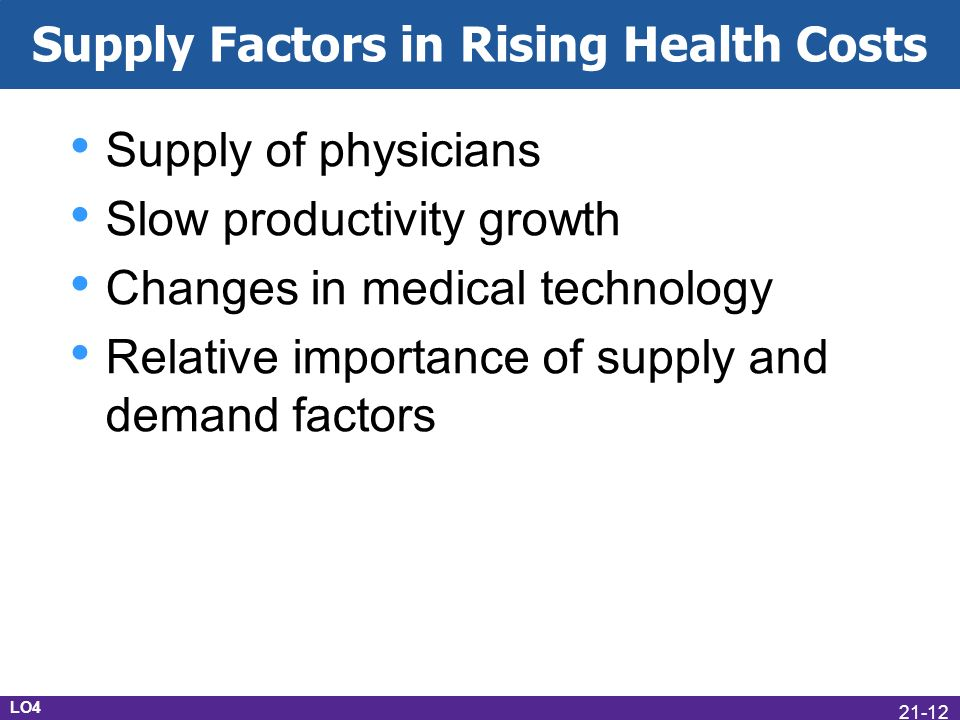 Supply Factors in Rising Health Costs Supply of physicians Slow productivity growth Changes in medical technology Relative importance of supply and demand factors LO