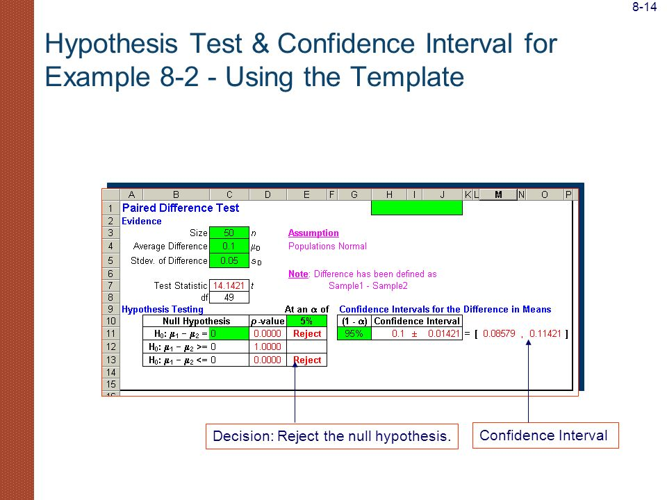 Hypothesis Test & Confidence Interval for Example 8-2 - Using the Template Decision: Reject the null hypothesis. Confidence Interval 8-14