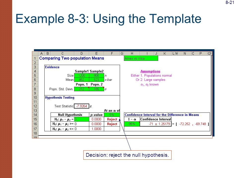 Example 8-3: Using the Template Decision: reject the null hypothesis. 8-21