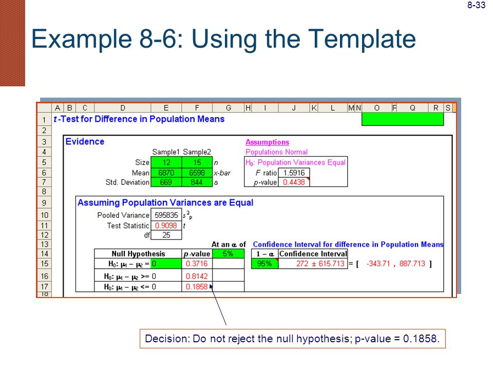 Example 8-6: Using the Template Decision: Do not reject the null hypothesis; p-value = 0.1858. 8-33