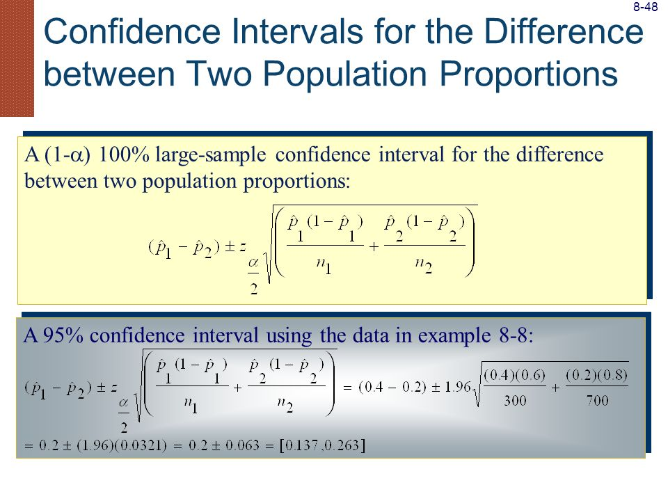 A (1- ) 100% large-sample confidence interval for the difference between two population proportions: A 95% confidence interval using the data in examp