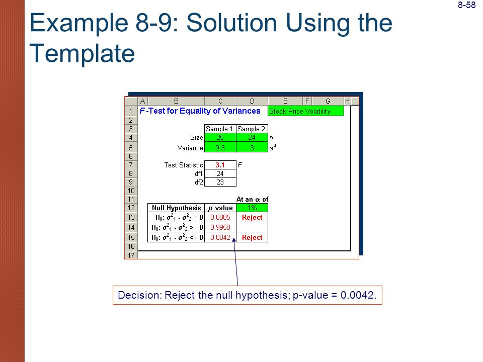 Example 8-9: Solution Using the Template Decision: Reject the null hypothesis; p-value = 0.0042. 8-58