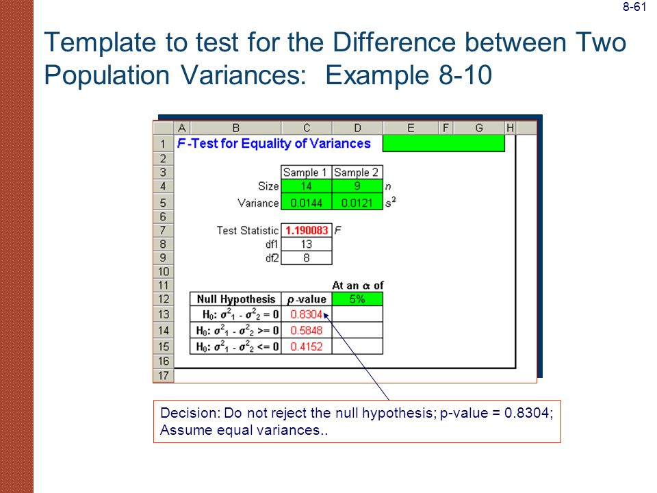 Template to test for the Difference between Two Population Variances: Example 8-10 Decision: Do not reject the null hypothesis; p-value = 0.8304; Assu