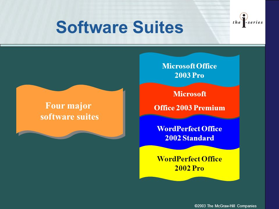 ©2003 The McGraw-Hill Companies Software Suites Four major software suites Microsoft Office 2003 Pro Microsoft Office 2003 Premium WordPerfect Office
