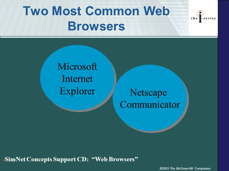 ©2003 The McGraw-Hill Companies Two Most Common Web Browsers Microsoft Internet Explorer Netscape Communicator SimNet Concepts Support CD: Web Browsers