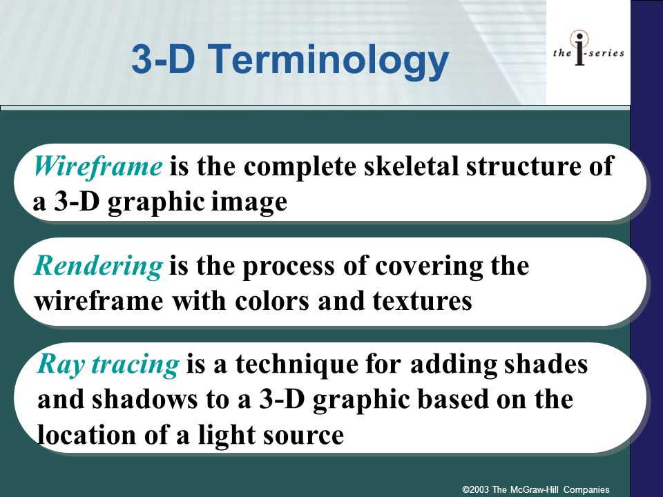 ©2003 The McGraw-Hill Companies 3-D Terminology Wireframe is the complete skeletal structure of a 3-D graphic image Rendering is the process of covering the wireframe with colors and textures Ray tracing is a technique for adding shades and shadows to a 3-D graphic based on the location of a light source