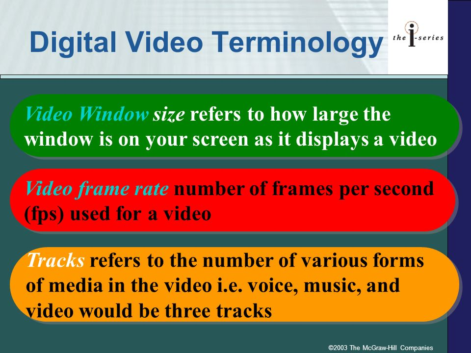 ©2003 The McGraw-Hill Companies Digital Video Terminology Video Window size refers to how large the window is on your screen as it displays a video Video frame rate number of frames per second (fps) used for a video Tracks refers to the number of various forms of media in the video i.e.
