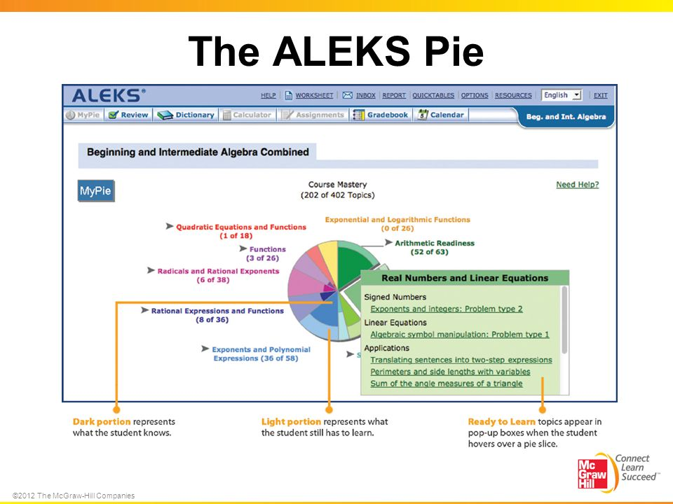 ©2012 The McGraw-Hill Companies The ALEKS Pie