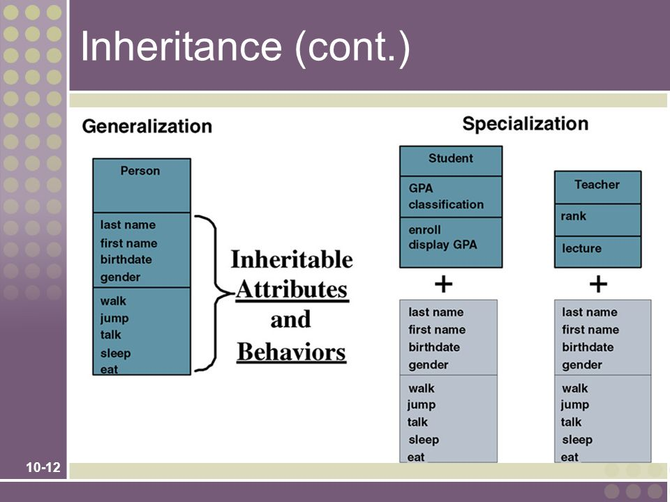 10-12 Inheritance (cont.)