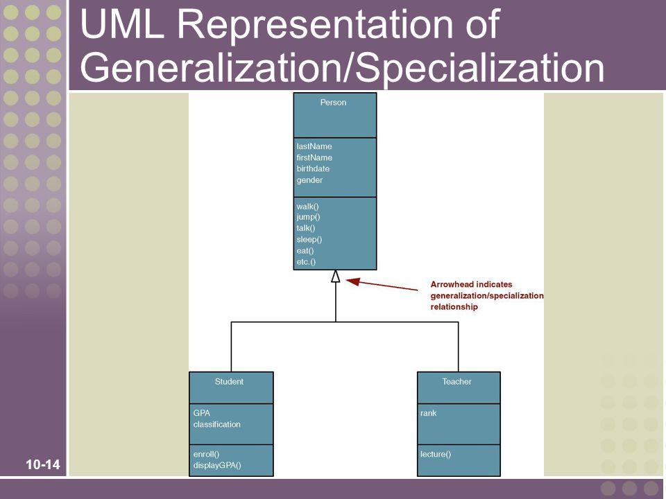 10-14 UML Representation of Generalization/Specialization