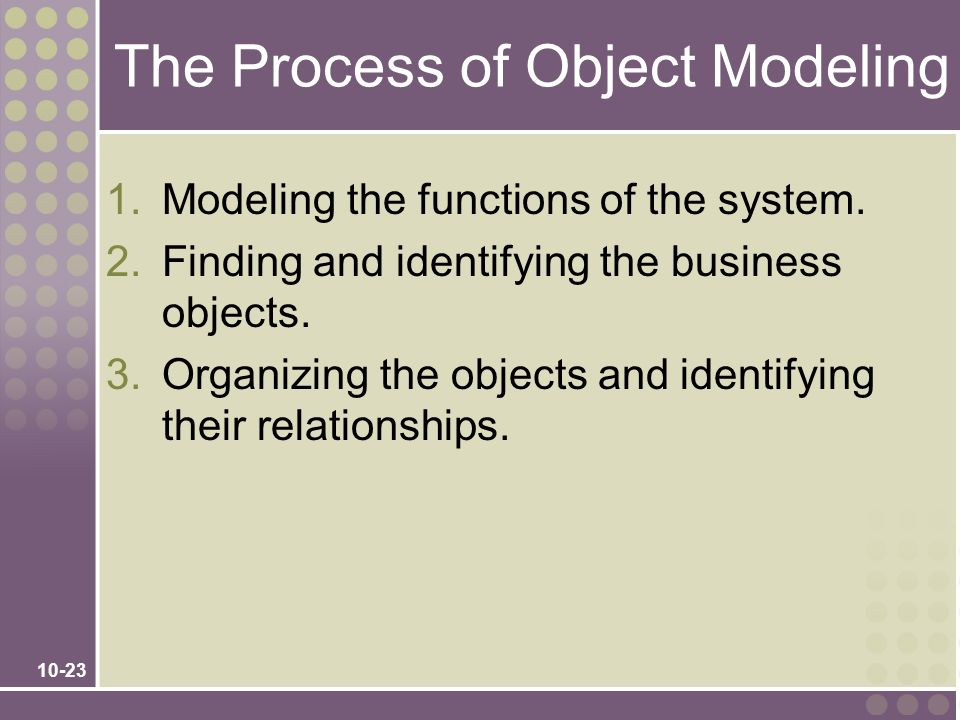 10-23 The Process of Object Modeling 1.Modeling the functions of the system. 2.Finding and identifying the business objects. 3.Organizing the objects