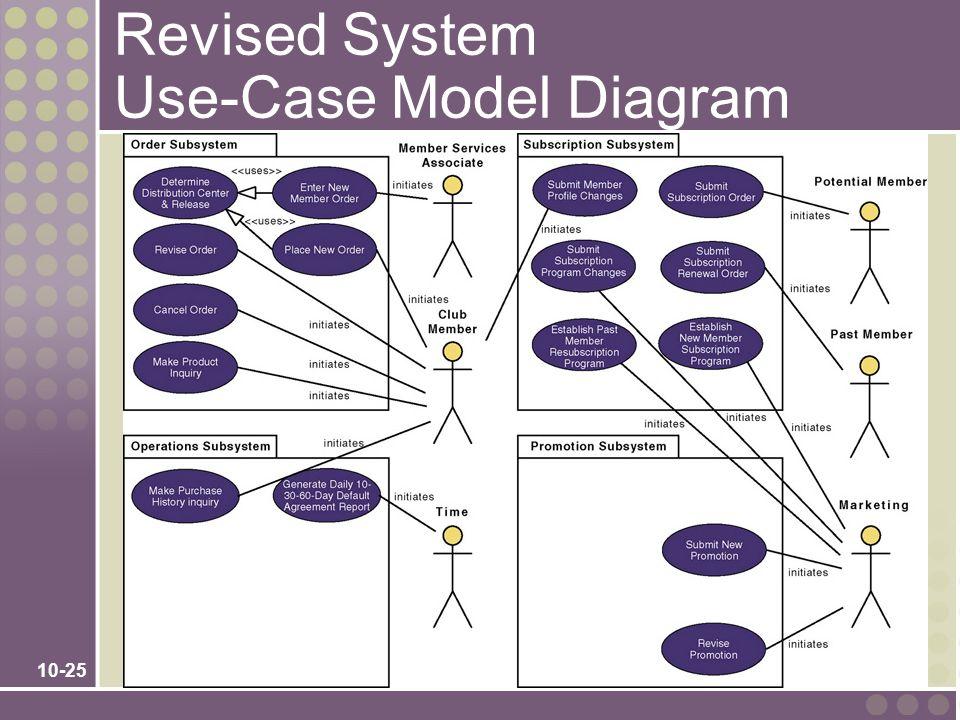 10-25 Revised System Use-Case Model Diagram