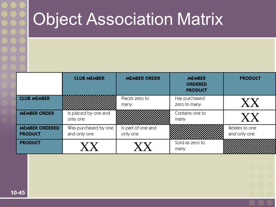 10-45 Object Association Matrix