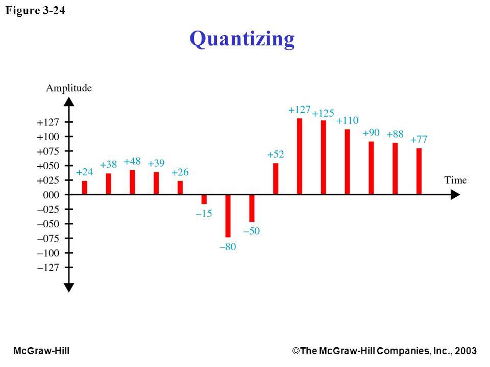 McGraw-Hill©The McGraw-Hill Companies, Inc., 2003 Figure 3-24 Quantizing