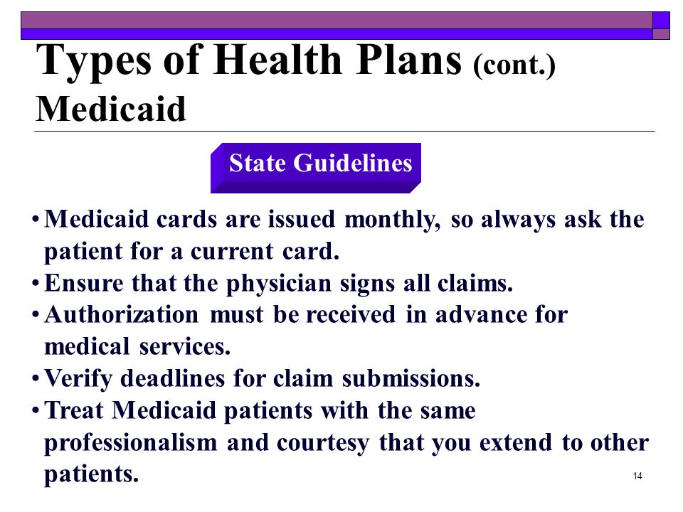 13 Types of Health Plans (cont.) Medicaid Medicaid Accepting Assignment Medi/Medi Physicians agreeing to treat Medicaid patients also agree to the set