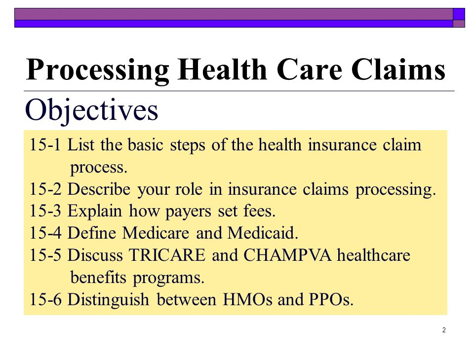 2 Processing Health Care Claims Objectives 15-1 List the basic steps of the health insurance claim process.