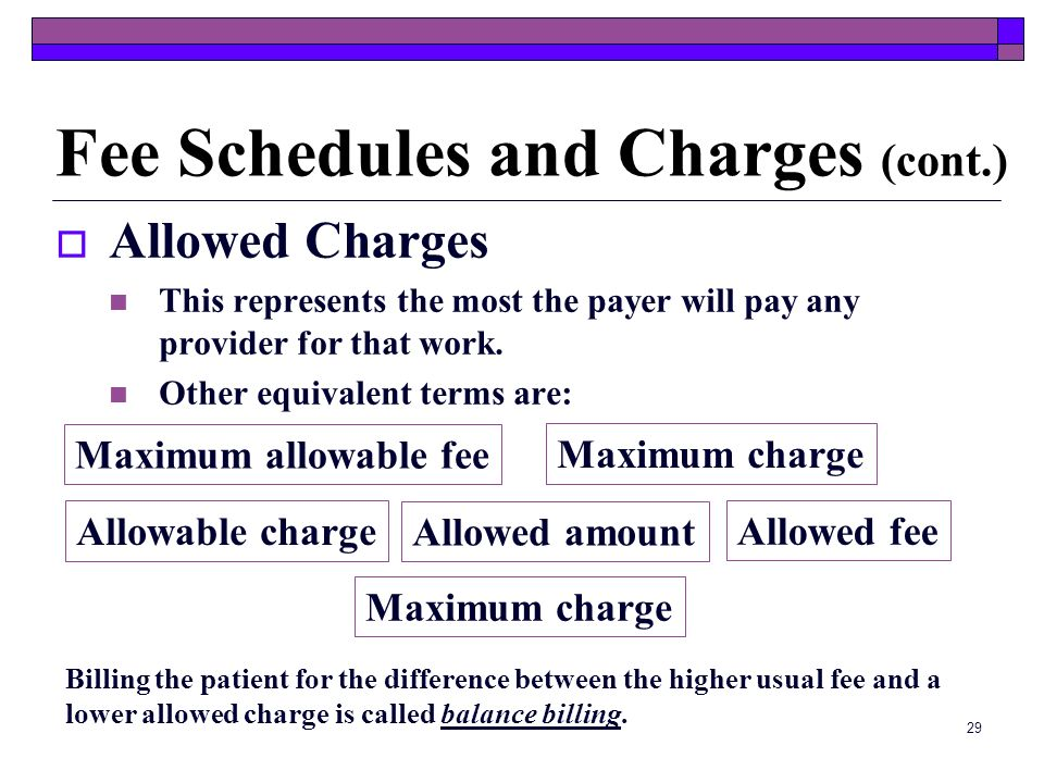 28 Fee Schedules and Charges (cont.) Payment Methods Allowed Charges Contracted Fee Schedule Capitation