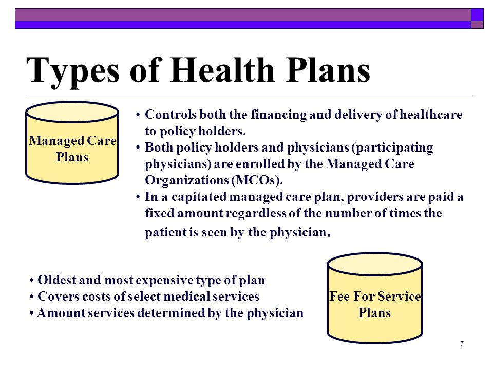 7 Types of Health Plans Fee For Service Plans Managed Care Plans Oldest and most expensive type of plan Covers costs of select medical services Amount services determined by the physician Controls both the financing and delivery of healthcare to policy holders.