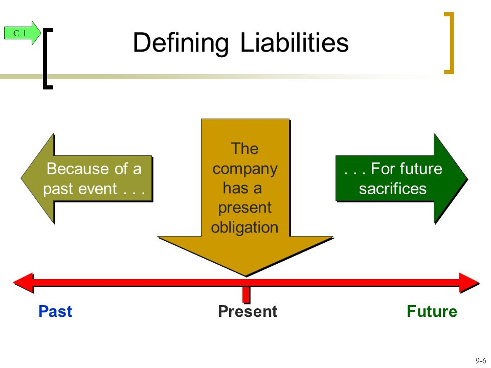 PastPresentFuture Defining Liabilities Because of a past event...