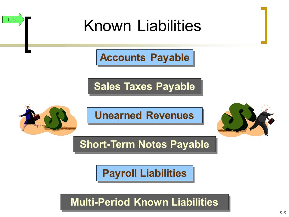 Accounts Payable Sales Taxes Payable Unearned Revenues Short-Term Notes Payable Known Liabilities Payroll Liabilities Multi-Period Known Liabilities C 2 9-9