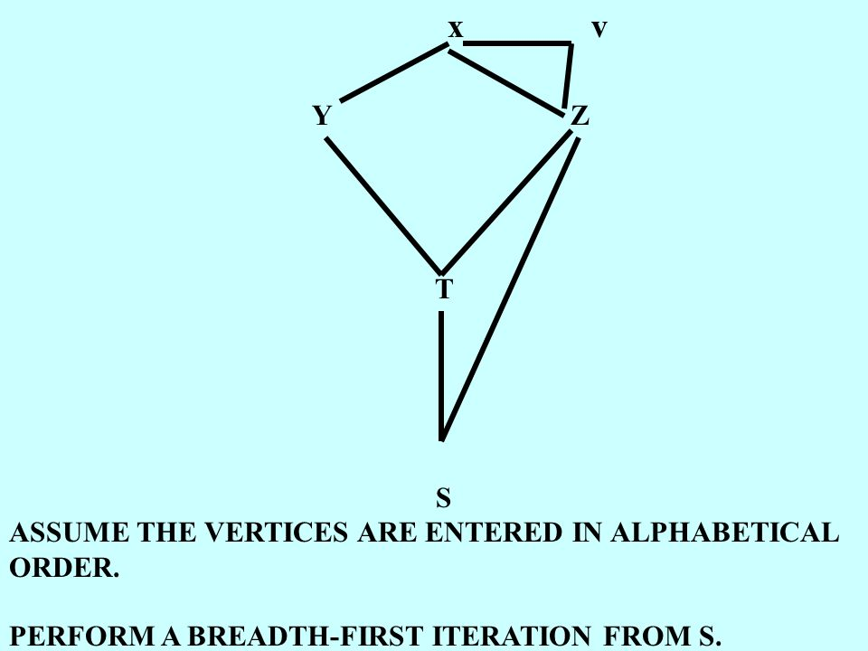 x v Y Z T S ASSUME THE VERTICES ARE ENTERED IN ALPHABETICAL ORDER.