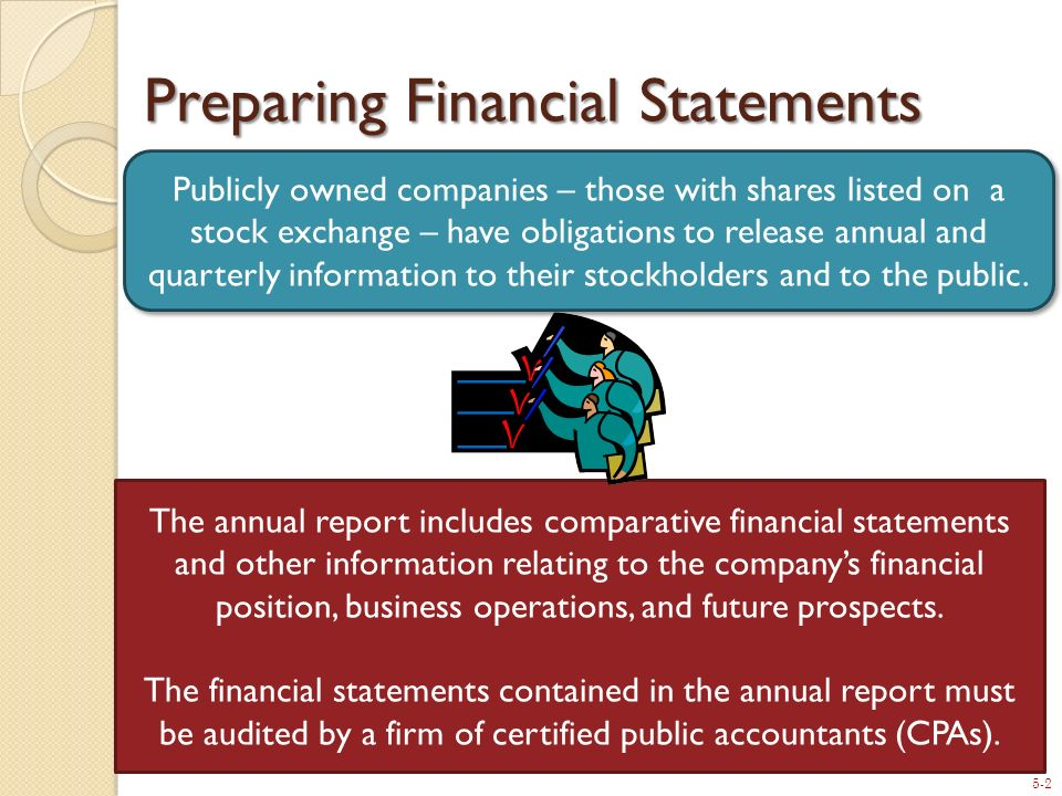 5-2 Preparing Financial Statements Publicly owned companies – those with shares listed on a stock exchange – have obligations to release annual and qu