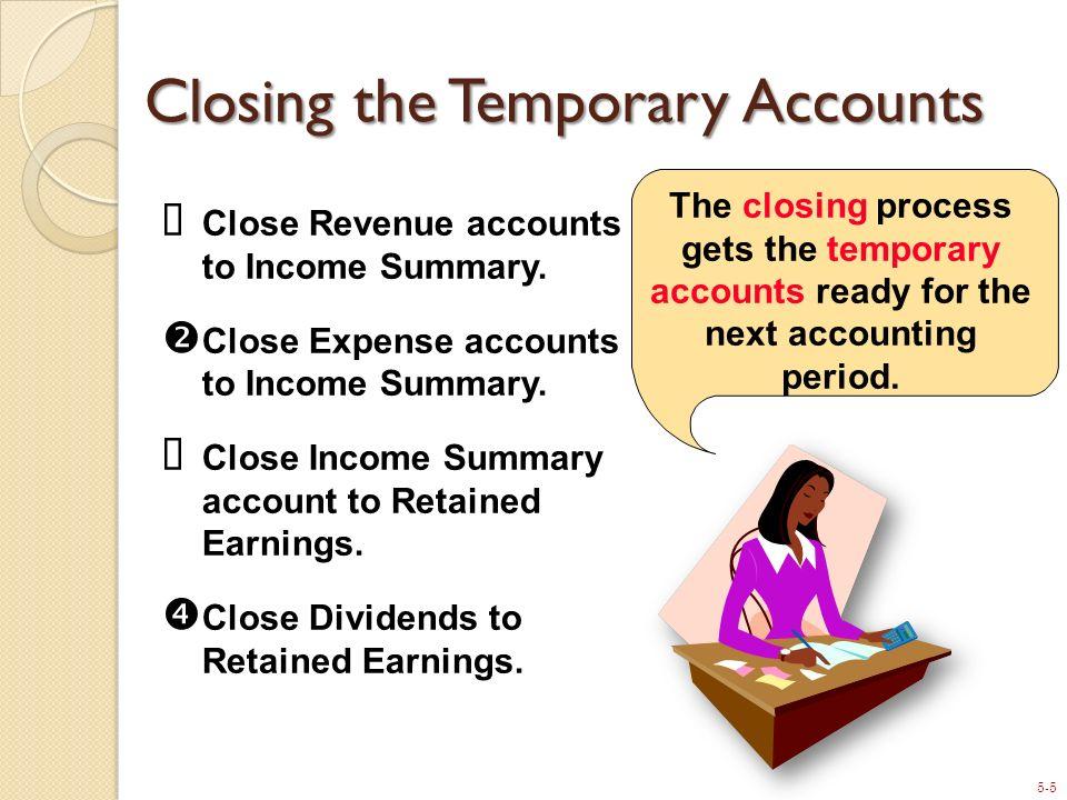 5-5 Closing the Temporary Accounts Close Revenue accounts to Income Summary. Close Expense accounts to Income Summary. Close Income Summary account to