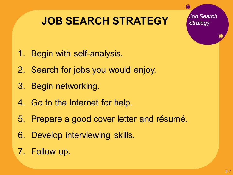 * * Job Search Strategy 1.Begin with self-analysis.