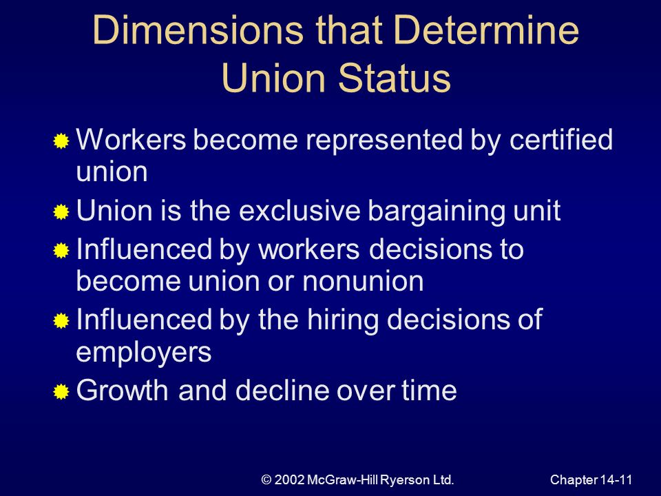 © 2002 McGraw-Hill Ryerson Ltd.Chapter 14-11 Dimensions that Determine Union Status Workers become represented by certified union Union is the exclusive bargaining unit Influenced by workers decisions to become union or nonunion Influenced by the hiring decisions of employers Growth and decline over time