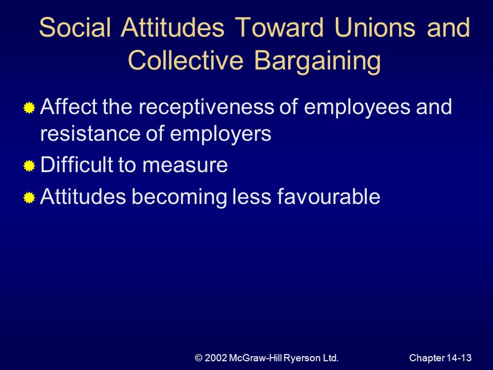 © 2002 McGraw-Hill Ryerson Ltd.Chapter 14-13 Social Attitudes Toward Unions and Collective Bargaining Affect the receptiveness of employees and resistance of employers Difficult to measure Attitudes becoming less favourable