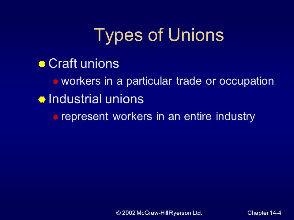 © 2002 McGraw-Hill Ryerson Ltd.Chapter 14-4 Types of Unions Craft unions workers in a particular trade or occupation Industrial unions represent workers in an entire industry