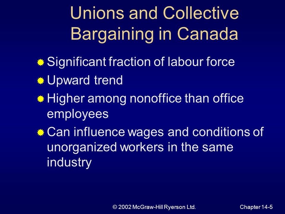 © 2002 McGraw-Hill Ryerson Ltd.Chapter 14-5 Unions and Collective Bargaining in Canada Significant fraction of labour force Upward trend Higher among nonoffice than office employees Can influence wages and conditions of unorganized workers in the same industry