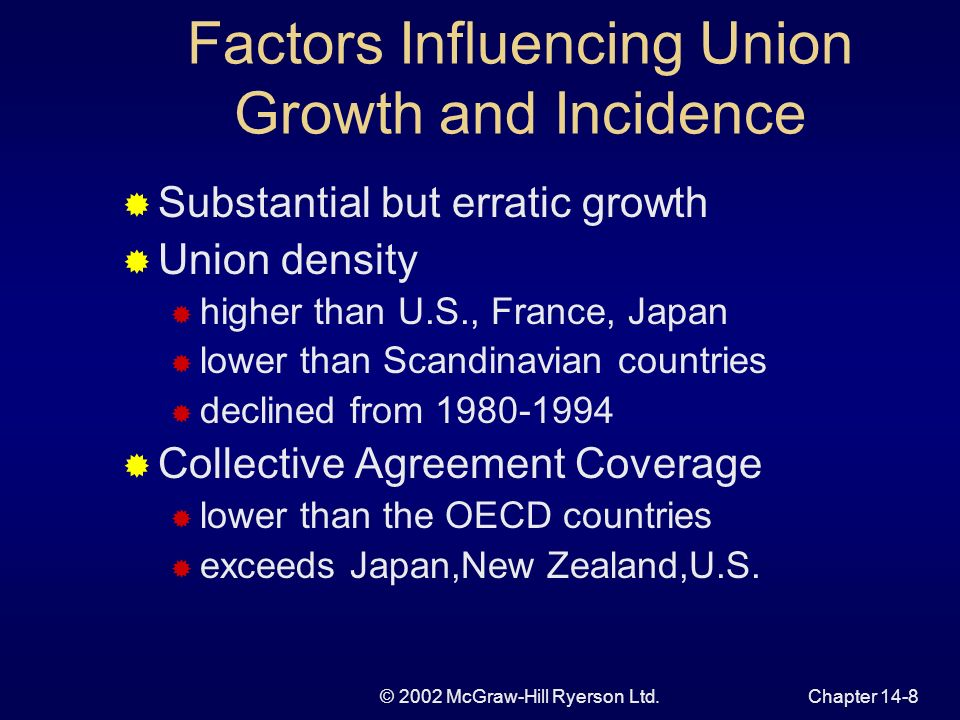 © 2002 McGraw-Hill Ryerson Ltd.Chapter 14-8 Factors Influencing Union Growth and Incidence Substantial but erratic growth Union density higher than U.S., France, Japan lower than Scandinavian countries declined from Collective Agreement Coverage lower than the OECD countries exceeds Japan,New Zealand,U.S.