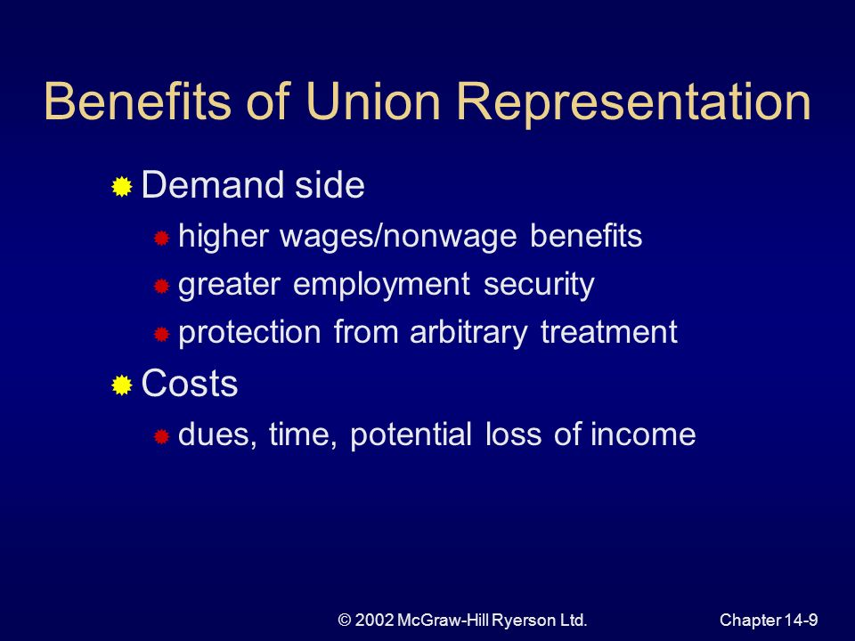 © 2002 McGraw-Hill Ryerson Ltd.Chapter 14-9 Benefits of Union Representation Demand side higher wages/nonwage benefits greater employment security protection from arbitrary treatment Costs dues, time, potential loss of income