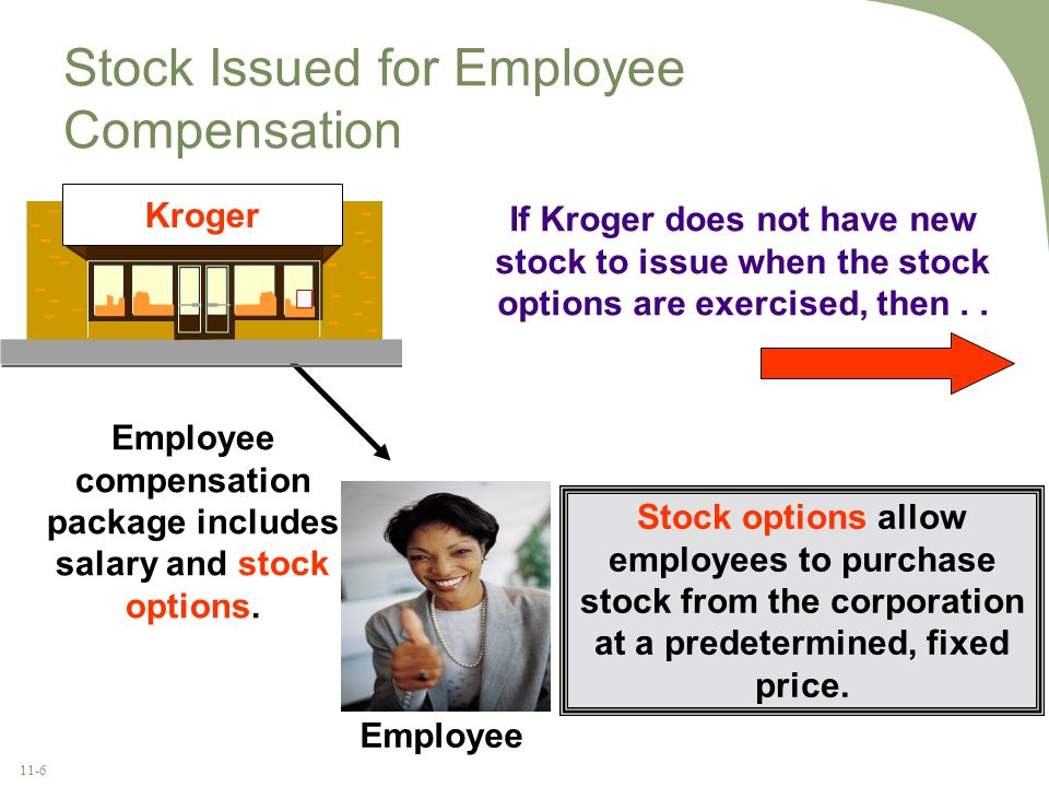 11-6 Stock Issued for Employee Compensation Employee If Kroger does not have new stock to issue when the stock options are exercised, then.. Kroger St