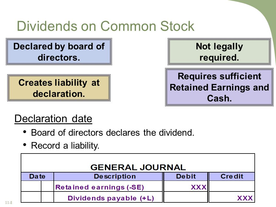 11-8 Dividends on Common Stock Declared by board of directors. Not legally required. Creates liability at declaration. Requires sufficient Retained Ea