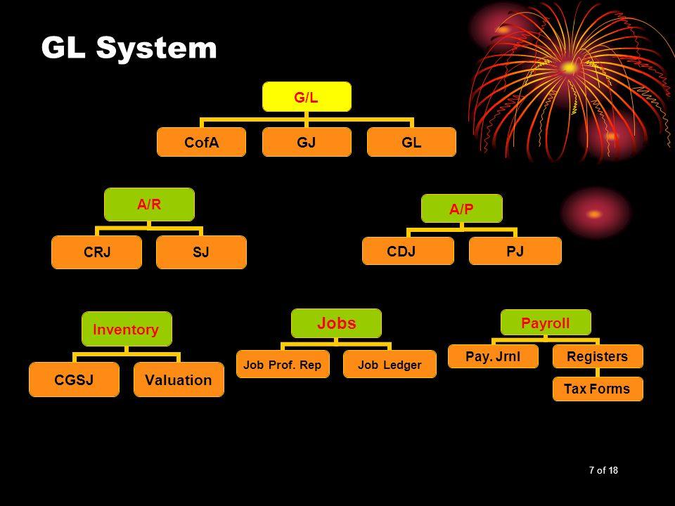 7 of 18 GL System G/L CofAGJGL A/R CRJSJ A/P CDJPJ Inventory CGSJValuation Jobs Job Prof.