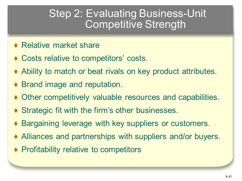 8–21 Step 2: Evaluating Business-Unit Competitive Strength Relative market share Costs relative to competitors costs. Ability to match or beat rivals