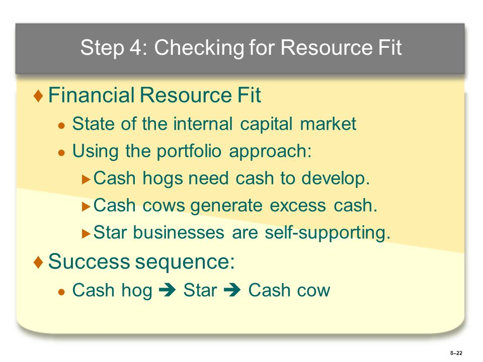 8–22 Step 4: Checking for Resource Fit Financial Resource Fit State of the internal capital market Using the portfolio approach: Cash hogs need cash t