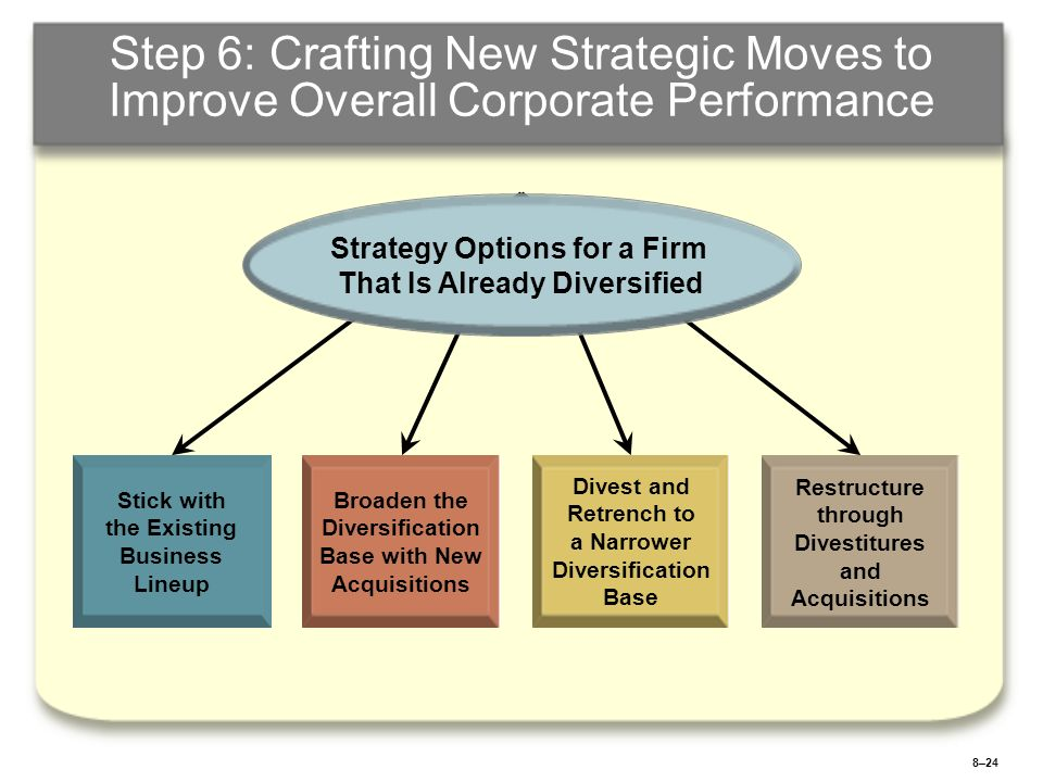 8–24 Step 6: Crafting New Strategic Moves to Improve Overall Corporate Performance Stick with the Existing Business Lineup Broaden the Diversification