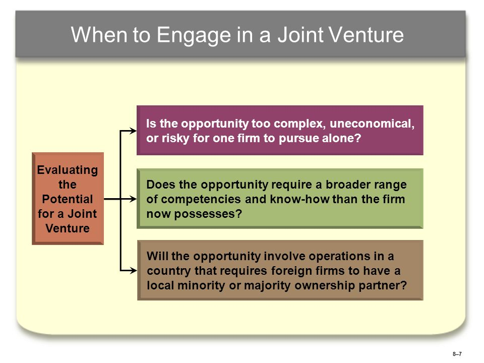 8–78–7 When to Engage in a Joint Venture Evaluating the Potential for a Joint Venture Is the opportunity too complex, uneconomical, or risky for one f