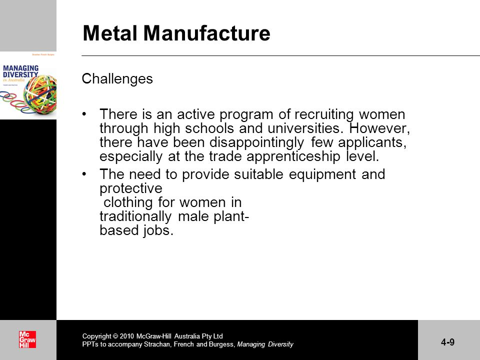 Metal Manufacture (cont.) Copyright 2010 McGraw-Hill Australia Pty Ltd PPTs to accompany Strachan, French and Burgess, Managing Diversity 4-10 Innovations Career development and succession planning is aimed at encouraging female employees.
