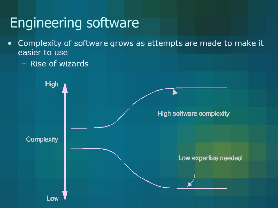 Engineering software Complexity of software grows as attempts are made to make it easier to use –Rise of wizards