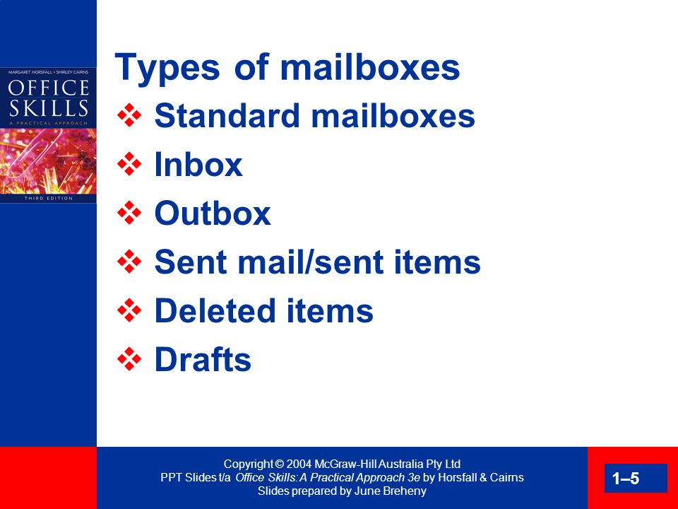 Copyright © 2004 McGraw-Hill Australia Pty Ltd PPT Slides t/a Office Skills: A Practical Approach 3e by Horsfall & Cairns Slides prepared by June Breheny 1–26 Australia Post products Figure 1.8Methods used for receiving and sending mail via Australia Post Courtesy of Australia Post
