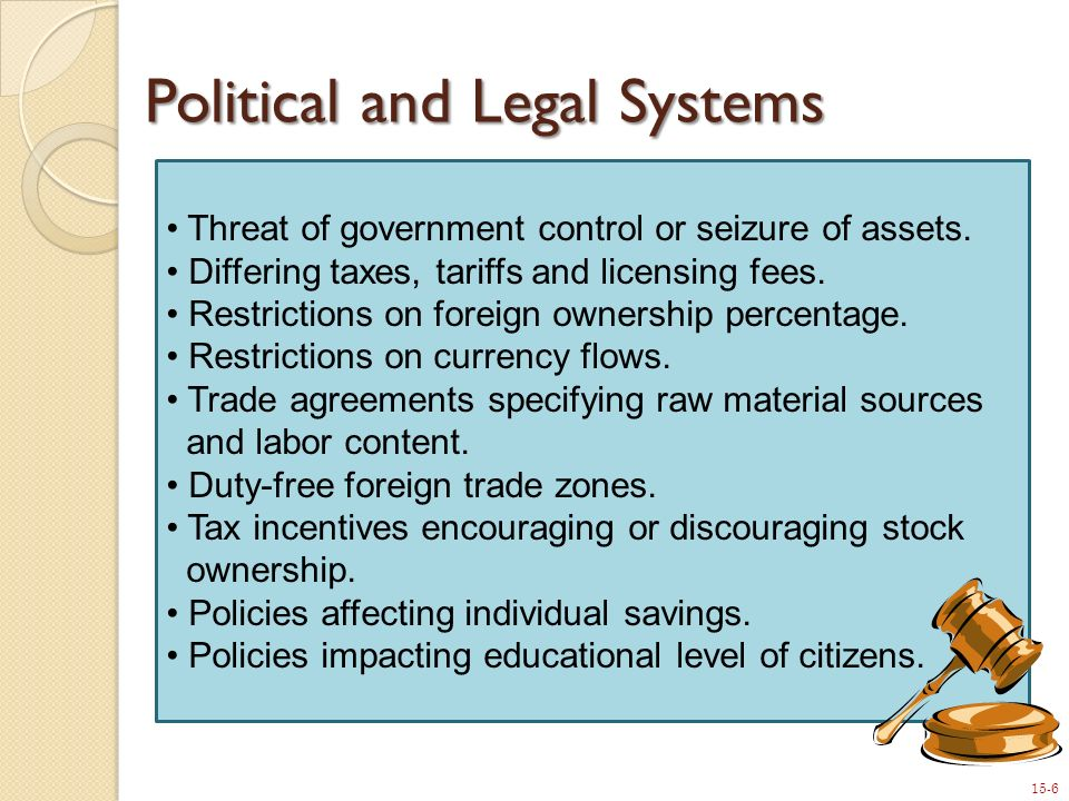 15-6 Political and Legal Systems Threat of government control or seizure of assets.