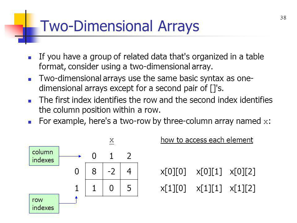 Two-Dimensional Arrays If you have a group of related data that's organized in a table format, consider using a two-dimensional array. Two-dimensional