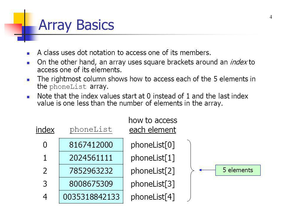 Array Basics A class uses dot notation to access one of its members. On the other hand, an array uses square brackets around an index to access one of