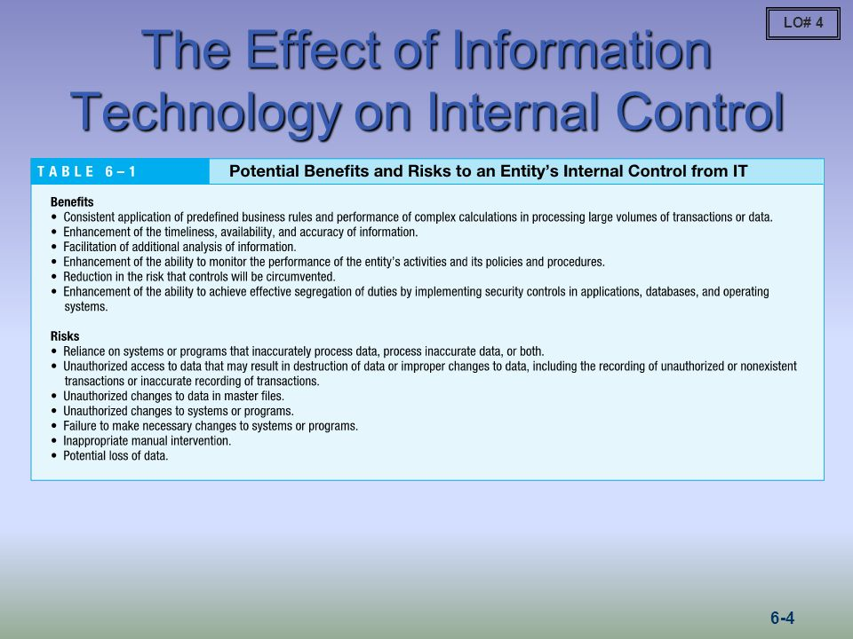 The Effect of Information Technology on Internal Control LO# 4 6-4