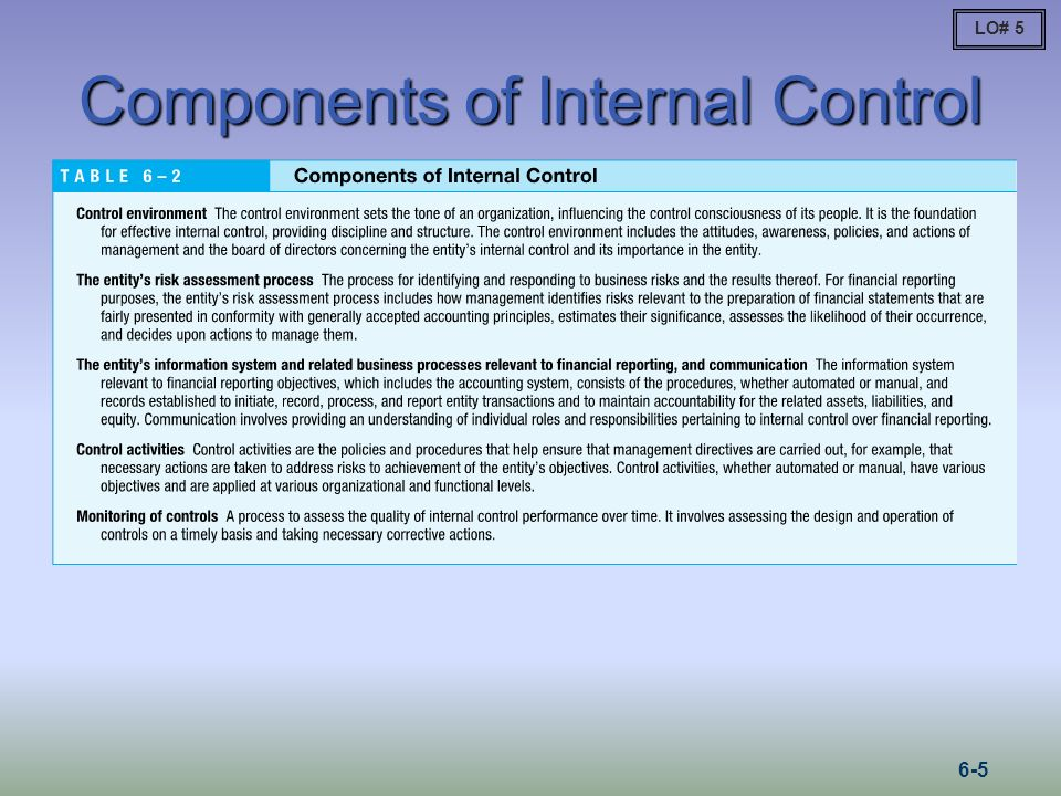 Components of Internal Control LO# 5 6-5