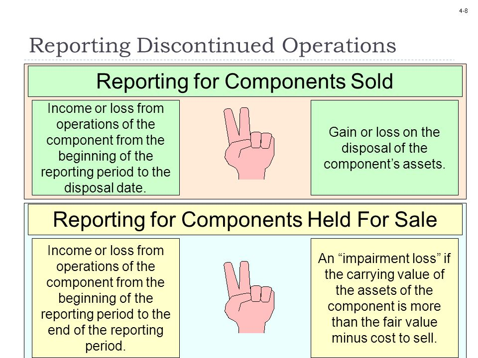 4-8 Reporting Discontinued Operations Reporting for Components Sold Income or loss from operations of the component from the beginning of the reportin